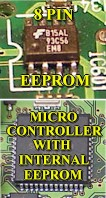 automotive and vehicle eeprom and microcontroller